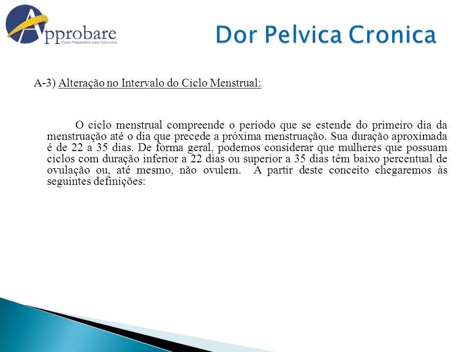 A-3) Alteração no Intervalo do Ciclo Menstrual: O ciclo menstrual compreende o período que se estende do primeiro dia da menstruação até o dia que pre