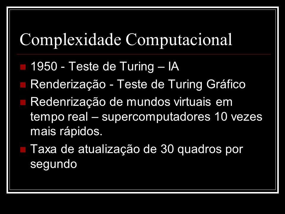 Complexidade Computacional 1950 - Teste de Turing – IA Renderização - Teste de Turing Gráfico Redenrização de mundos virtuais em tempo real – supercom