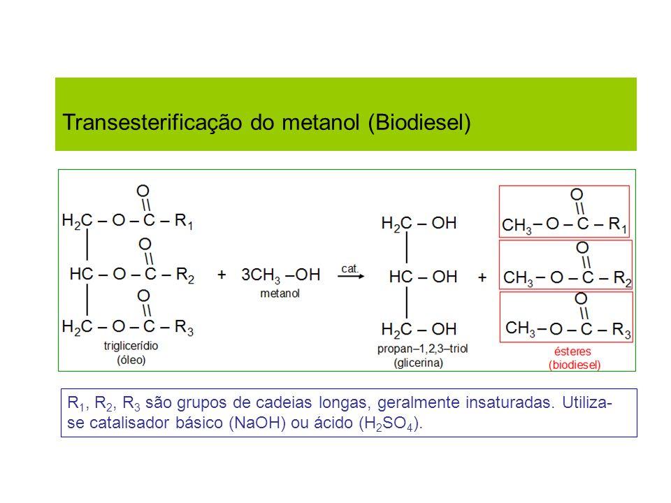 Transesterificação do metanol (Biodiesel) R 1, R 2, R 3 são grupos de cadeias longas, geralmente insaturadas. Utiliza- se catalisador básico (NaOH) ou