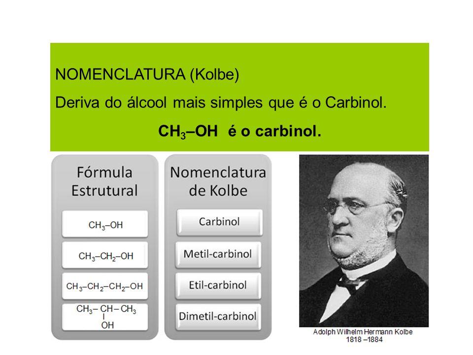 NOMENCLATURA (Kolbe) Deriva do álcool mais simples que é o Carbinol. CH 3 –OH é o carbinol.