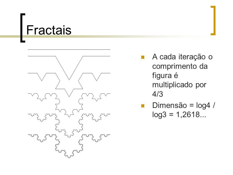 Fractais A cada iteração o comprimento da figura é multiplicado por 4/3 Dimensão = log4 / log3 = 1,2618...