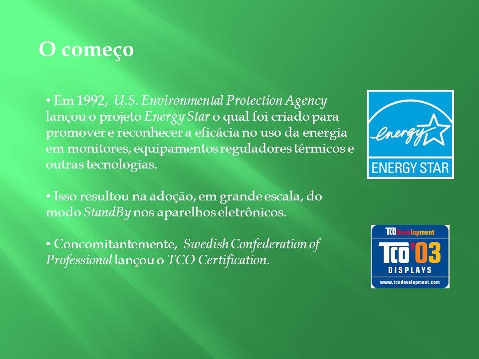 O começo Em 1992, U.S. Environmental Protection Agency lançou o projeto Energy Star o qual foi criado para promover e reconhecer a eficácia no uso da