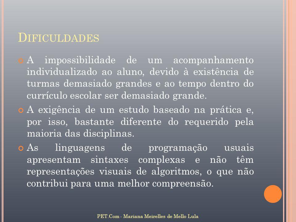 SOLUÇÕES Utilização de programas educativos.