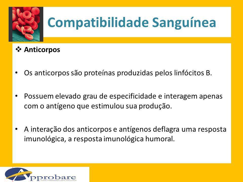 Compatibilidade Sanguínea Anticorpos Os anticorpos são proteínas produzidas pelos linfócitos B. Possuem elevado grau de especificidade e interagem ape