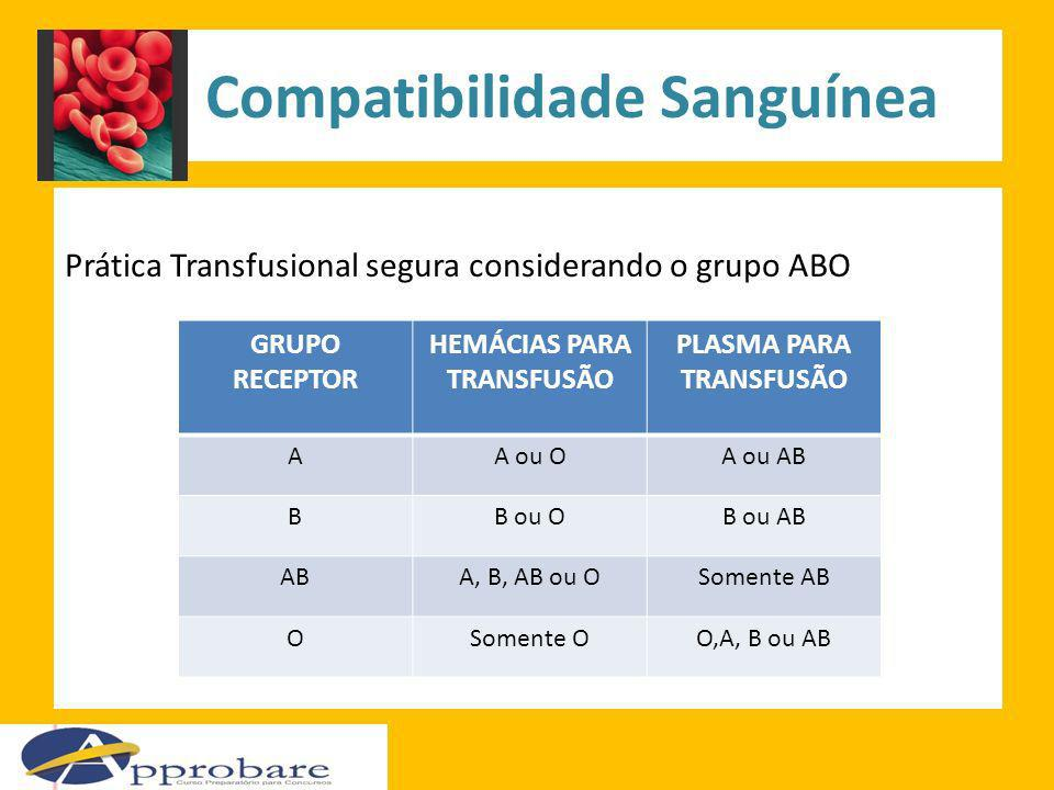 Compatibilidade Sanguínea Prática Transfusional segura considerando o grupo ABO GRUPO RECEPTOR HEMÁCIAS PARA TRANSFUSÃO PLASMA PARA TRANSFUSÃO AA ou O