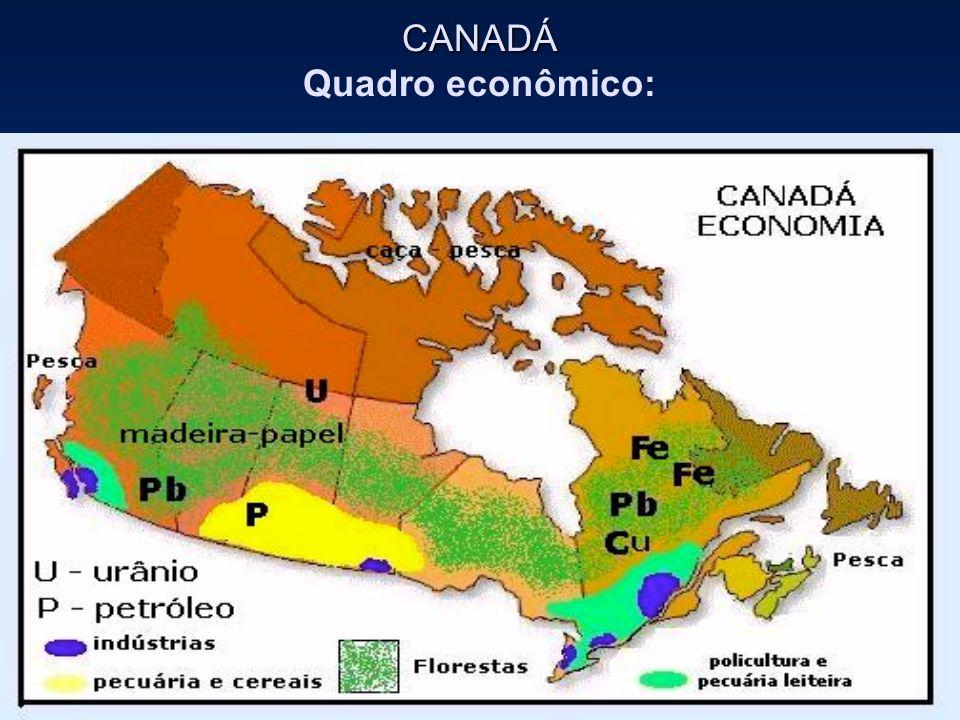 CANADÁ CANADÁ Quadro econômico:
