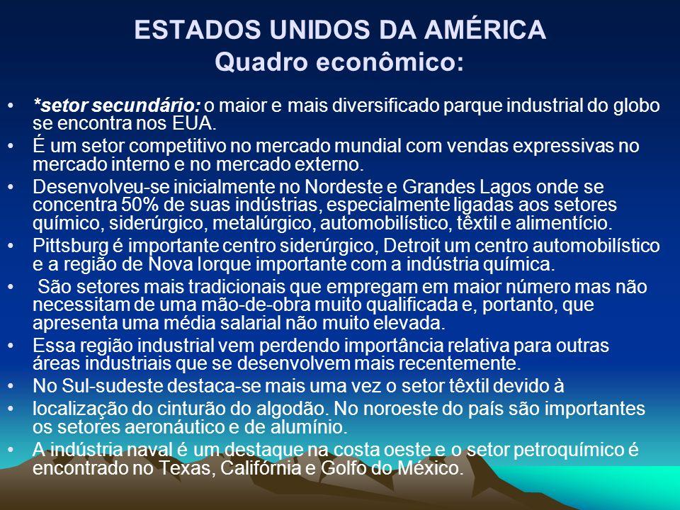 *setor secundário: o maior e mais diversificado parque industrial do globo se encontra nos EUA. É um setor competitivo no mercado mundial com vendas e
