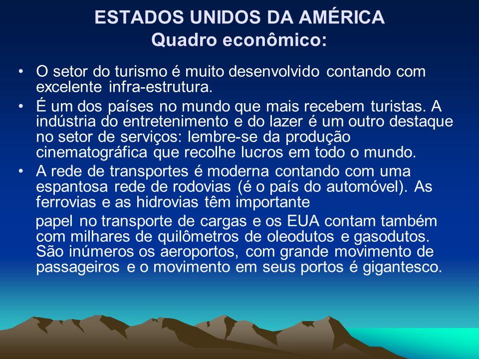 ESTADOS UNIDOS DA AMÉRICA Quadro econômico: O setor do turismo é muito desenvolvido contando com excelente infra-estrutura. É um dos países no mundo q