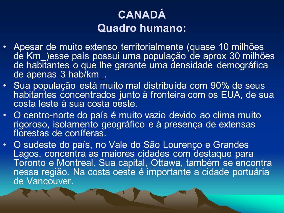 CANADÁ Quadro humano: Apesar de muito extenso territorialmente (quase 10 milhões de Km_)esse país possui uma população de aprox 30 milhões de habitantes o que lhe garante uma densidade demográfica de apenas 3 hab/km_.