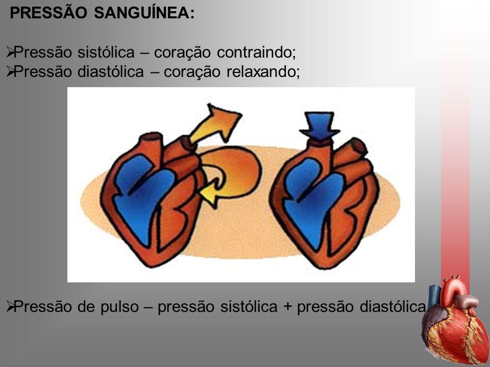 PRESSÃO SANGUÍNEA: Pressão sistólica – coração contraindo; Pressão diastólica – coração relaxando; Pressão de pulso – pressão sistólica + pressão dias