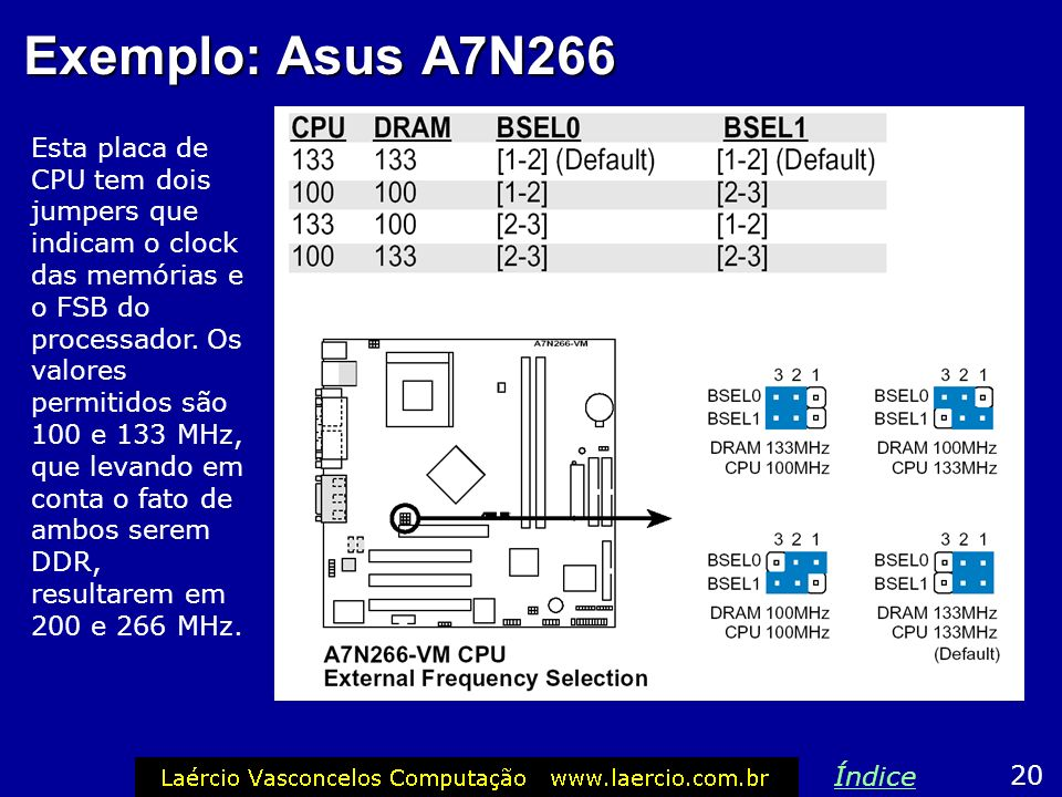 Athlon XP 2600 Por exemplo, o Athlno XP 2600 mostrado ao lado tem o indicadorD, ou seja, tem FSB de 333 MHz, que deve ser configurado na placa mãe com