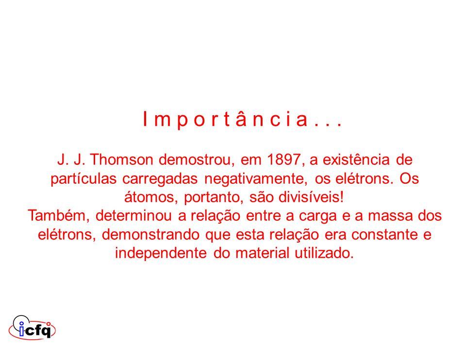J. J. Thomson demostrou, em 1897, a existência de partículas carregadas negativamente, os elétrons. Os átomos, portanto, são divisíveis! Também, deter
