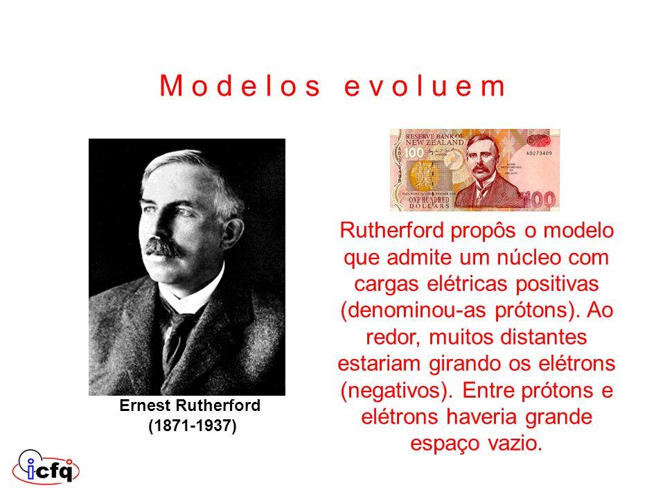 Rutherford propôs o modelo que admite um núcleo com cargas elétricas positivas (denominou-as prótons). Ao redor, muitos distantes estariam girando os