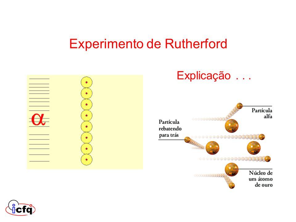 Explicação... Experimento de Rutherford ?