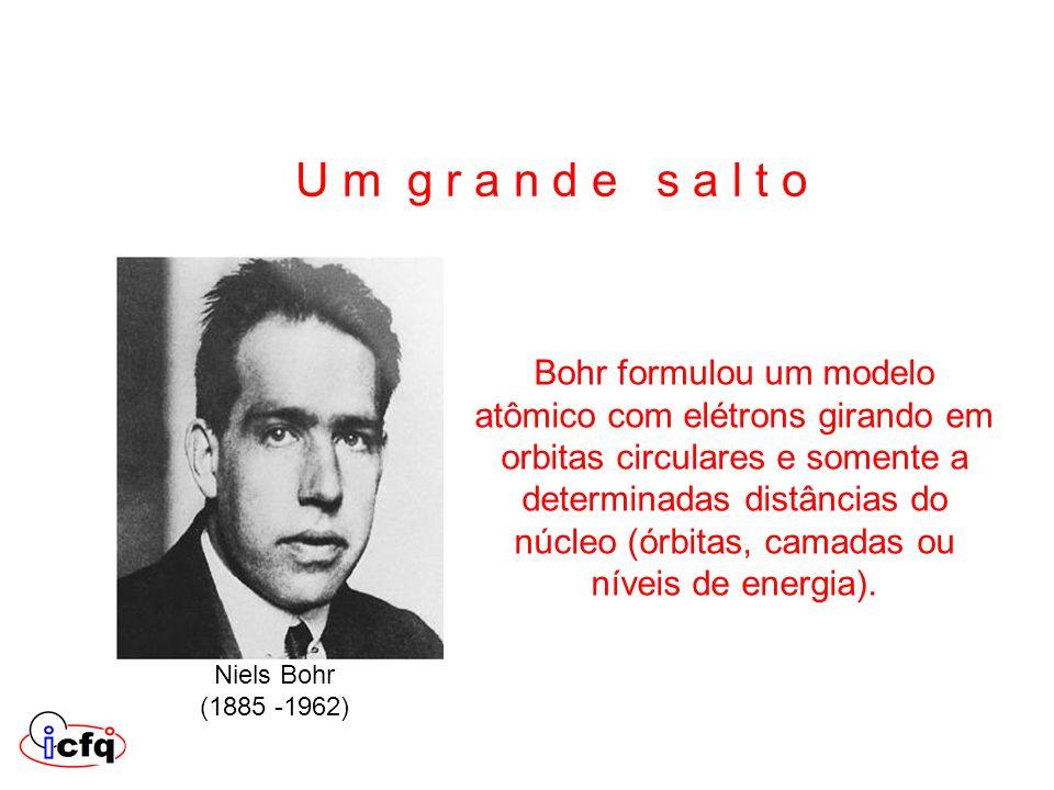 Bohr formulou um modelo atômico com elétrons girando em orbitas circulares e somente a determinadas distâncias do núcleo (órbitas, camadas ou níveis d