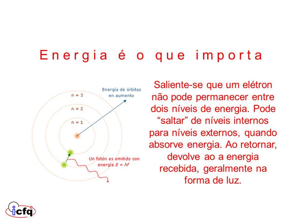 Saliente-se que um elétron não pode permanecer entre dois níveis de energia. Pode saltar de níveis internos para níveis externos, quando absorve energ