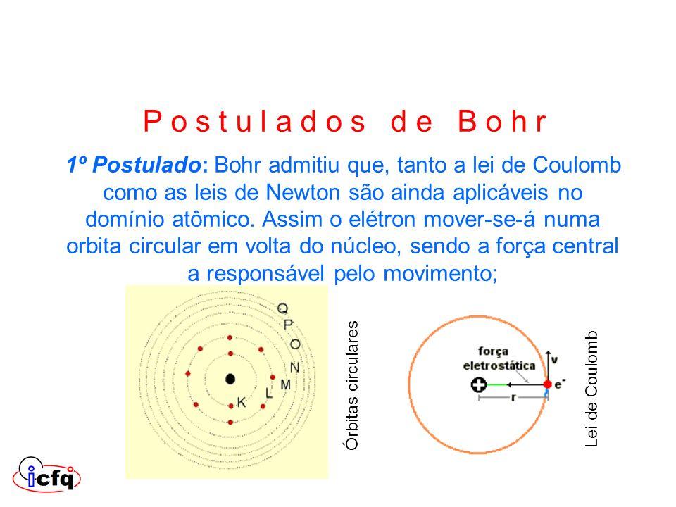 1º Postulado: Bohr admitiu que, tanto a lei de Coulomb como as leis de Newton são ainda aplicáveis no domínio atômico. Assim o elétron mover-se-á numa