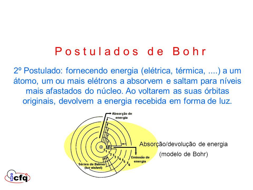 P o s t u l a d o s d e B o h r 2º Postulado: fornecendo energia (elétrica, térmica,....) a um átomo, um ou mais elétrons a absorvem e saltam para nív