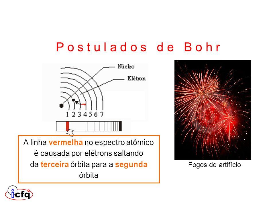 A linha vermelha no espectro atômico é causada por elétrons saltando da terceira órbita para a segunda órbita P o s t u l a d o s d e B o h r Fogos de