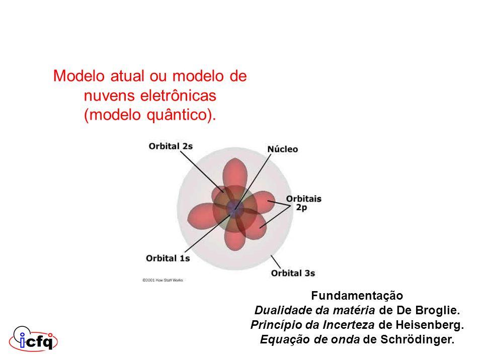 Modelo atual ou modelo de nuvens eletrônicas (modelo quântico). Fundamentação Dualidade da matéria de De Broglie. Princípio da Incerteza de Heisenberg