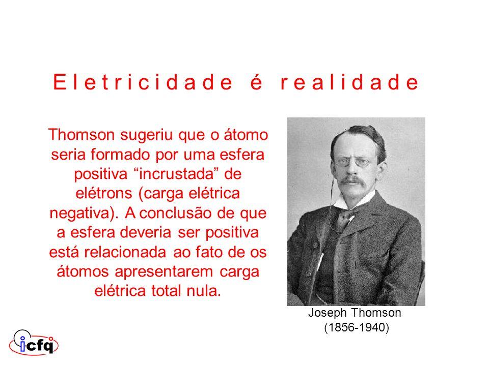 Thomson sugeriu que o átomo seria formado por uma esfera positiva incrustada de elétrons (carga elétrica negativa). A conclusão de que a esfera deveri