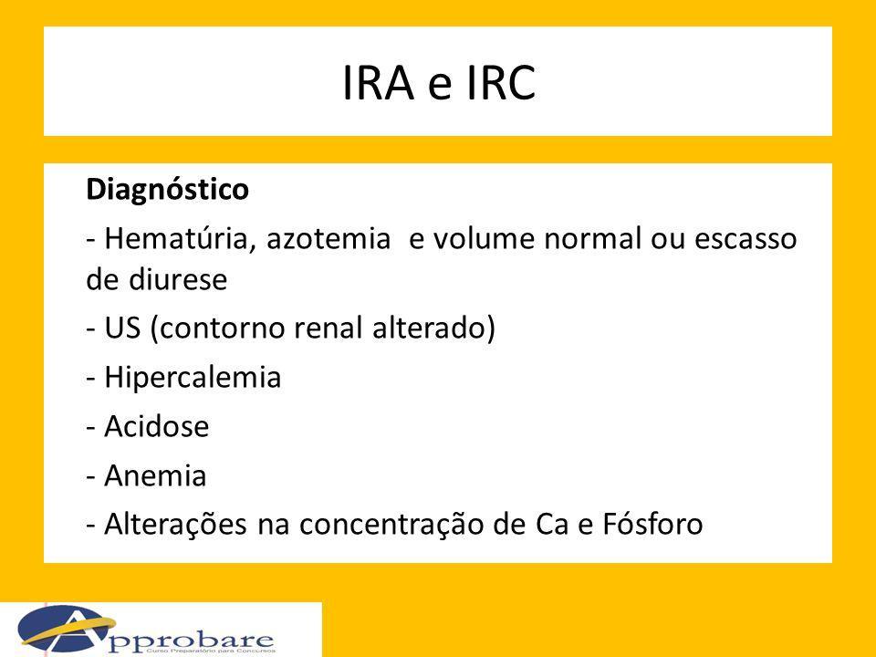 IRA e IRC Diagnóstico - Hematúria, azotemia e volume normal ou escasso de diurese - US (contorno renal alterado) - Hipercalemia - Acidose - Anemia - A