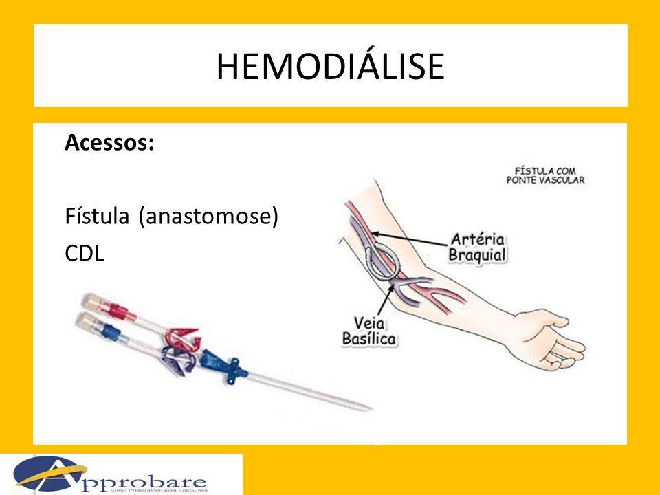 Acessos: Fístula (anastomose) CDL