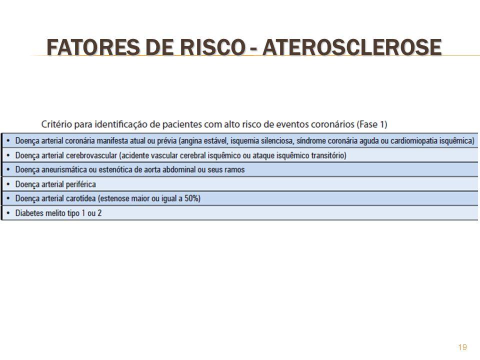 19 FATORES DE RISCO - ATEROSCLEROSE