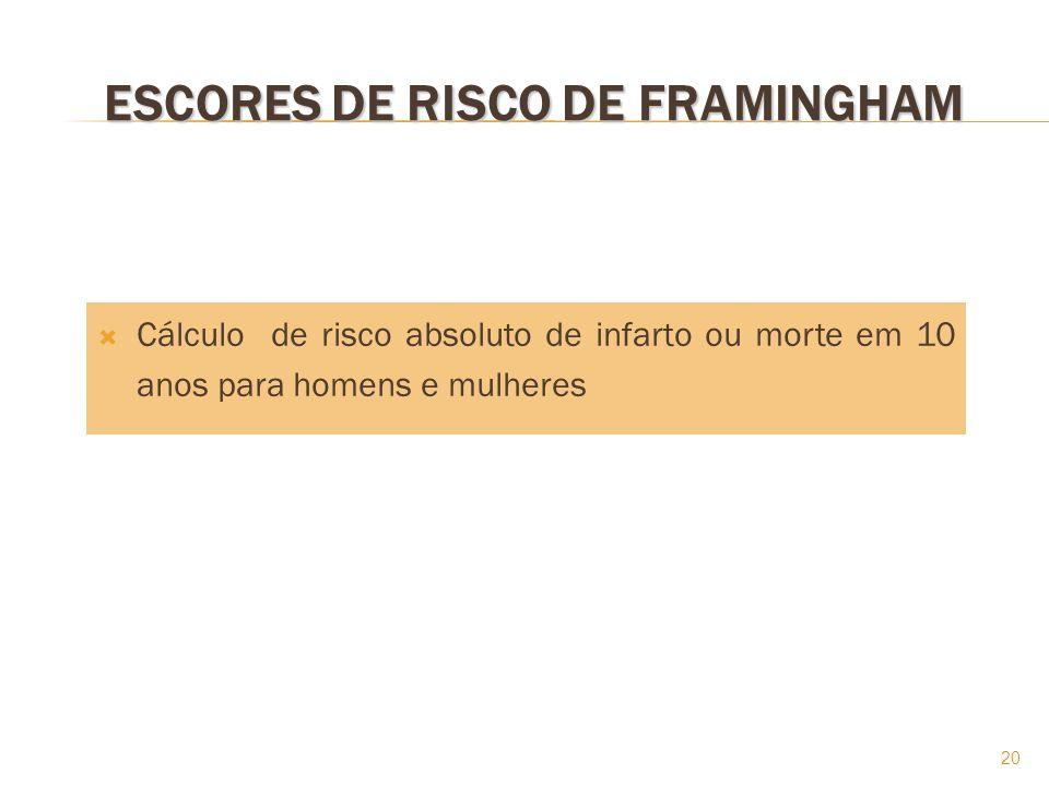 20 ESCORES DE RISCO DE FRAMINGHAM Cálculo de risco absoluto de infarto ou morte em 10 anos para homens e mulheres