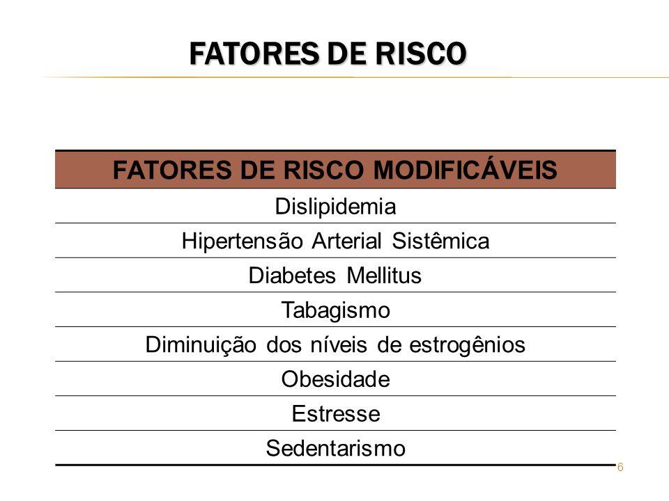 6 FATORES DE RISCO FATORES DE RISCO MODIFICÁVEIS Dislipidemia Hipertensão Arterial Sistêmica Diabetes Mellitus Tabagismo Diminuição dos níveis de estr