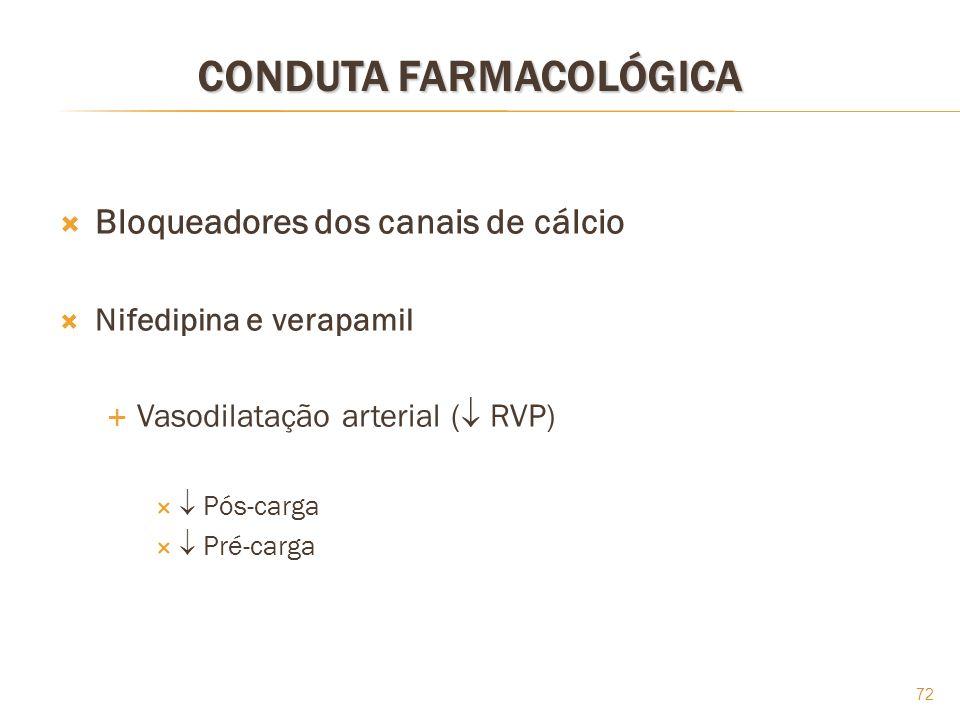 72 CONDUTA FARMACOLÓGICA Bloqueadores dos canais de cálcio Nifedipina e verapamil Vasodilatação arterial ( RVP) Pós-carga Pré-carga