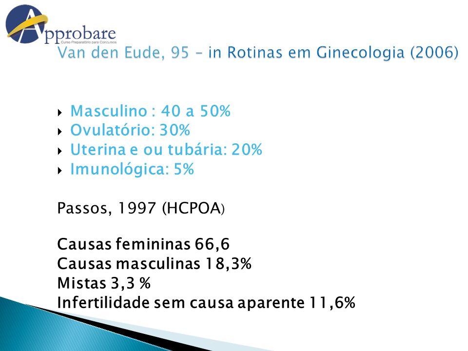 Masculino : 40 a 50% Ovulatório: 30% Uterina e ou tubária: 20% Imunológica: 5% Passos, 1997 (HCPOA ) Causas femininas 66,6 Causas masculinas 18,3% Mis