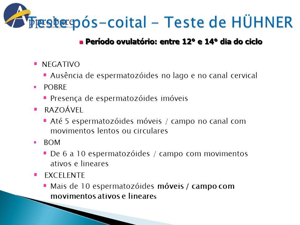 NEGATIVO Ausência de espermatozóides no lago e no canal cervical POBRE Presença de espermatozóides imóveis RAZOÁVEL Até 5 espermatozóides móveis / cam