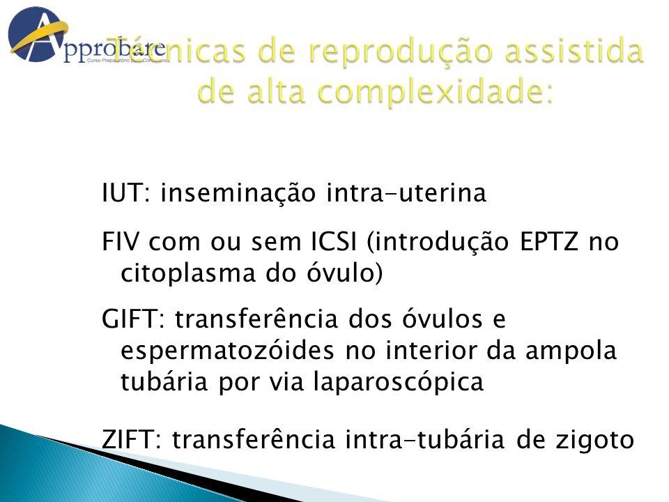 IUT: inseminação intra-uterina FIV com ou sem ICSI (introdução EPTZ no citoplasma do óvulo) GIFT: transferência dos óvulos e espermatozóides no interi