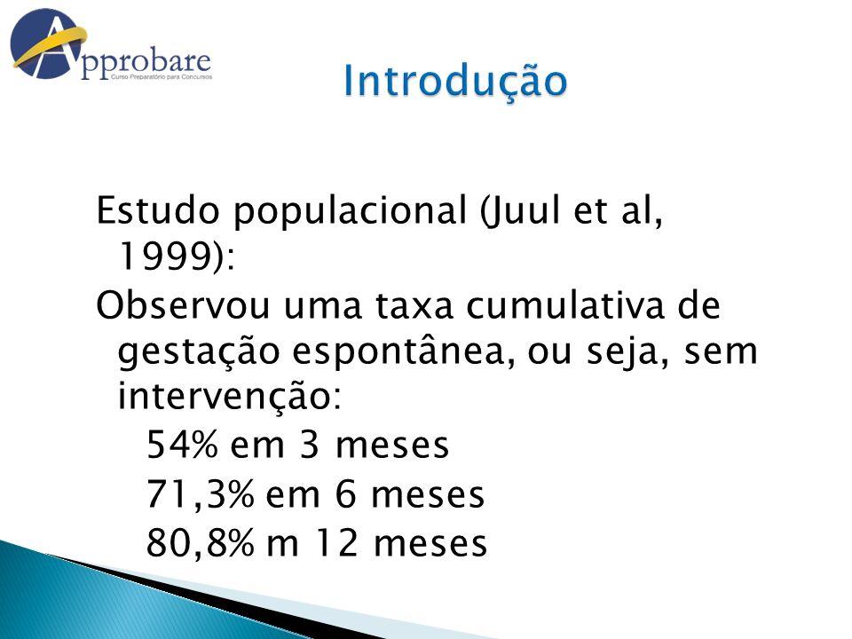 Estudo populacional (Juul et al, 1999): Observou uma taxa cumulativa de gestação espontânea, ou seja, sem intervenção: 54% em 3 meses 71,3% em 6 meses