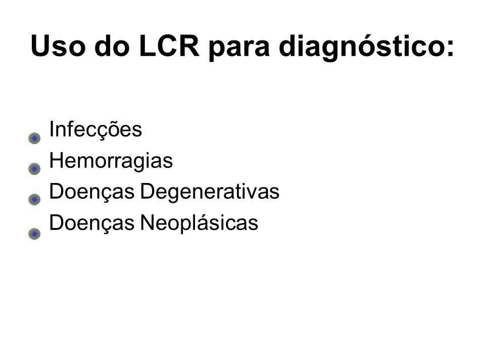 Uso do LCR para diagnóstico: Infecções Hemorragias Doenças Degenerativas Doenças Neoplásicas
