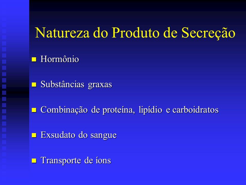 Natureza do Produto de Secreção Hormônio Hormônio Substâncias graxas Substâncias graxas Combinação de proteína, lipídio e carboidratos Combinação de p
