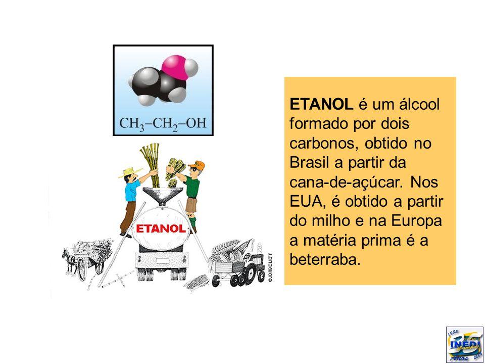 ETANOL é um álcool formado por dois carbonos, obtido no Brasil a partir da cana-de-açúcar. Nos EUA, é obtido a partir do milho e na Europa a matéria p