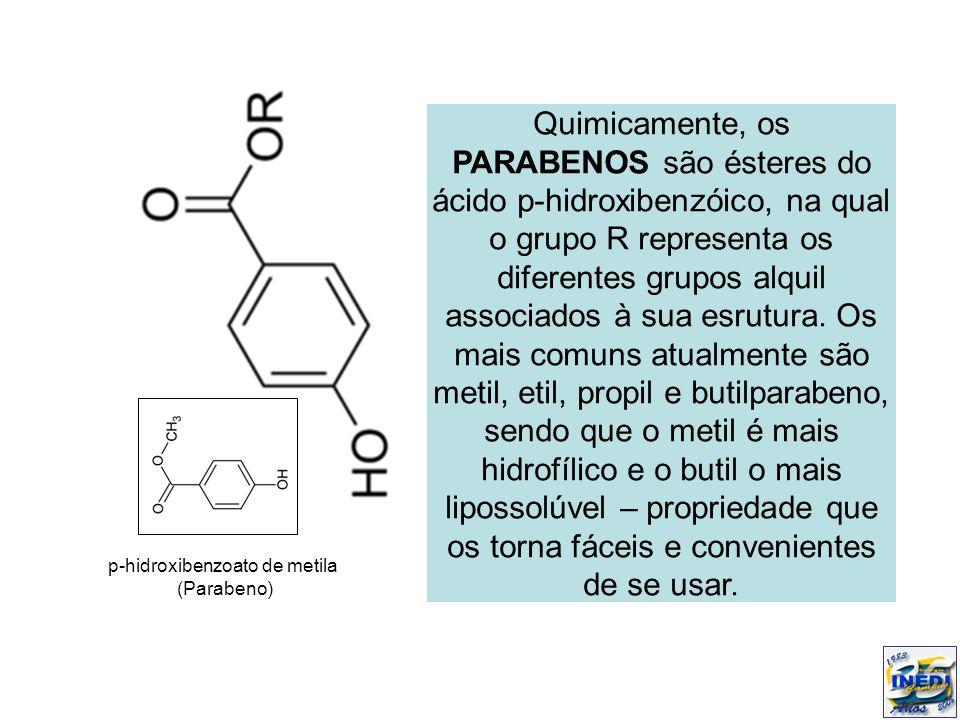 Quimicamente, os PARABENOS são ésteres do ácido p-hidroxibenzóico, na qual o grupo R representa os diferentes grupos alquil associados à sua esrutura.