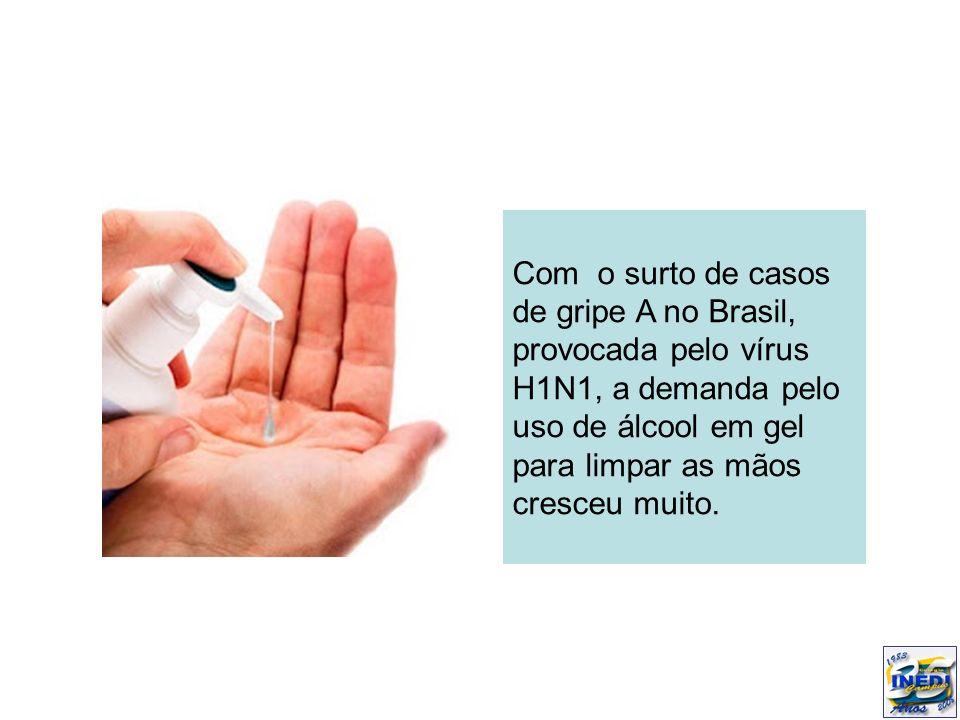 Com o surto de casos de gripe A no Brasil, provocada pelo vírus H1N1, a demanda pelo uso de álcool em gel para limpar as mãos cresceu muito.