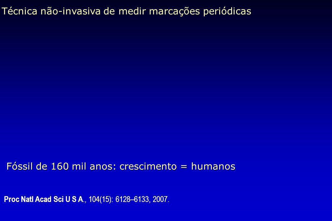 Proc Natl Acad Sci U S A., 104(15): 6128–6133, 2007. Técnica não-invasiva de medir marcações periódicas Fóssil de 160 mil anos: crescimento = humanos