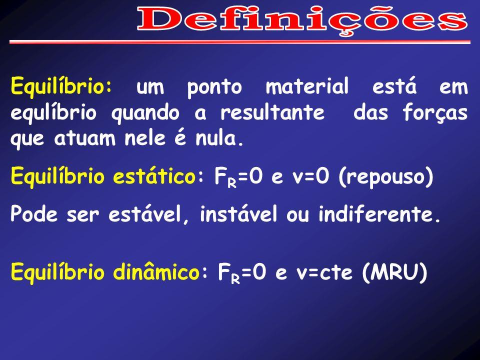 Equilíbrio: um ponto material está em equlíbrio quando a resultante das forças que atuam nele é nula. Equilíbrio estático: F R =0 e v=0 (repouso) Pode