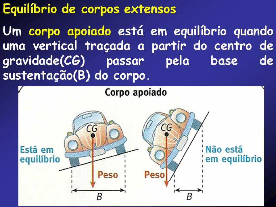 Equilíbrio de corpos extensos Um corpo apoiado está em equilíbrio quando uma vertical traçada a partir do centro de gravidade(CG) passar pela base de