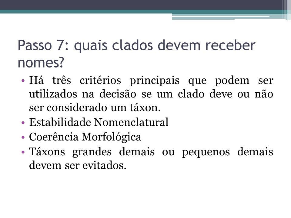 Passo 7: quais clados devem receber nomes? Há três critérios principais que podem ser utilizados na decisão se um clado deve ou não ser considerado um