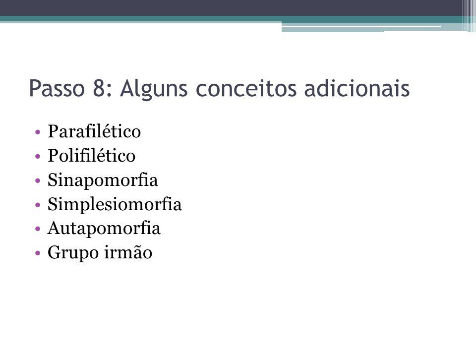 Passo 8: Alguns conceitos adicionais Parafilético Polifilético Sinapomorfia Simplesiomorfia Autapomorfia Grupo irmão
