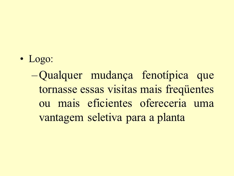 Logo: –Qualquer mudança fenotípica que tornasse essas visitas mais freqüentes ou mais eficientes ofereceria uma vantagem seletiva para a planta