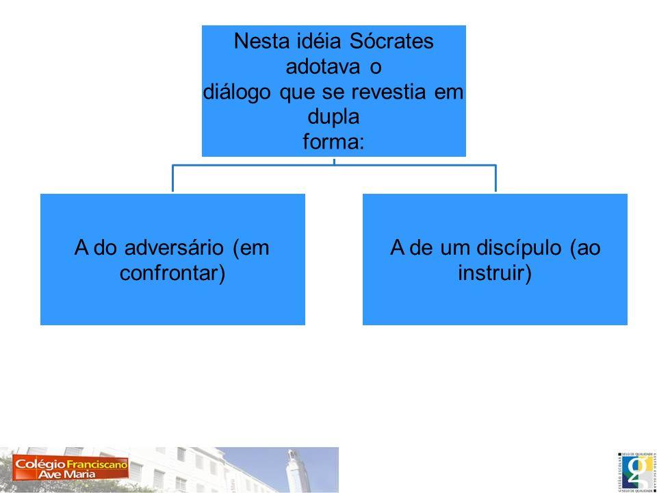 Nesta idéia Sócrates adotava o diálogo que se revestia em dupla forma: A do adversário (em confrontar) A de um discípulo (ao instruir)
