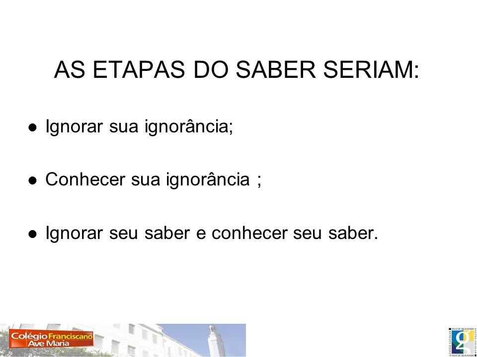 AS ETAPAS DO SABER SERIAM: Ignorar sua ignorância; Conhecer sua ignorância ; Ignorar seu saber e conhecer seu saber.