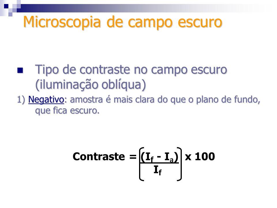 Tipo de contraste no campo escuro (iluminação oblíqua) Tipo de contraste no campo escuro (iluminação oblíqua) 1) Negativo: amostra é mais clara do que