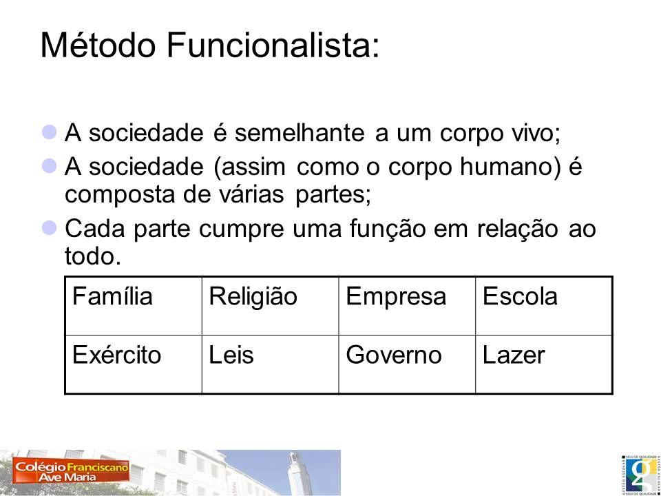 Método Funcionalista: A sociedade é semelhante a um corpo vivo; A sociedade (assim como o corpo humano) é composta de várias partes; Cada parte cumpre